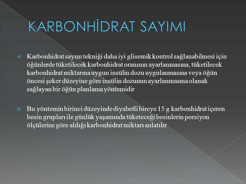 KARBONHİDRAT SAYIMI