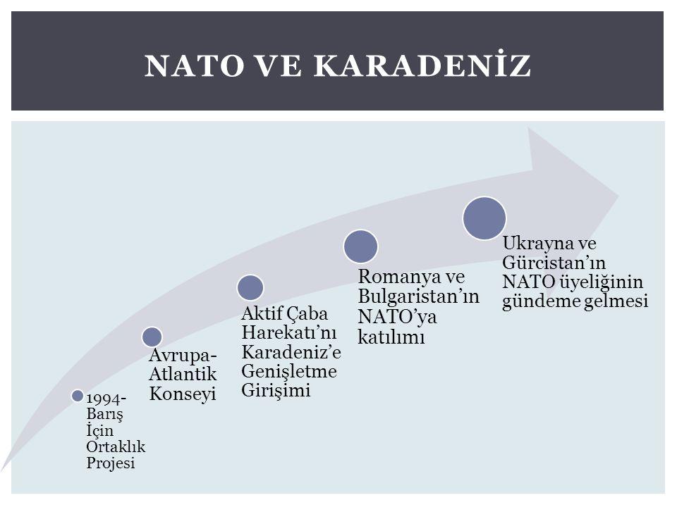 NATO ve Karadenİz Romanya ve Bulgaristan'ın NATO'ya katılımı