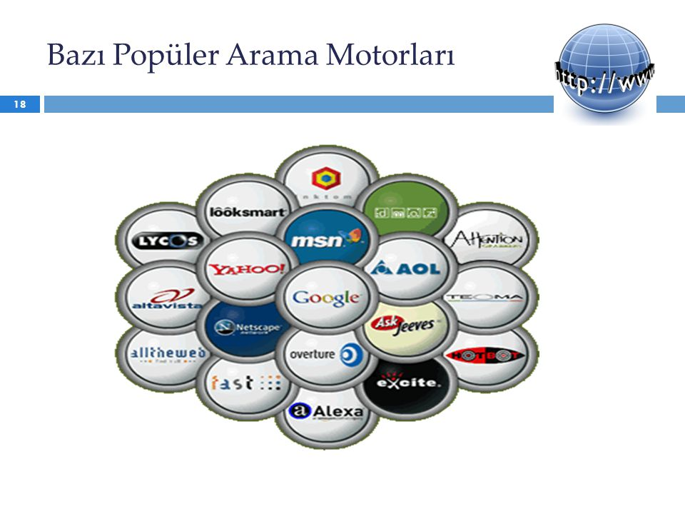 Bazı Popüler Arama Motorları