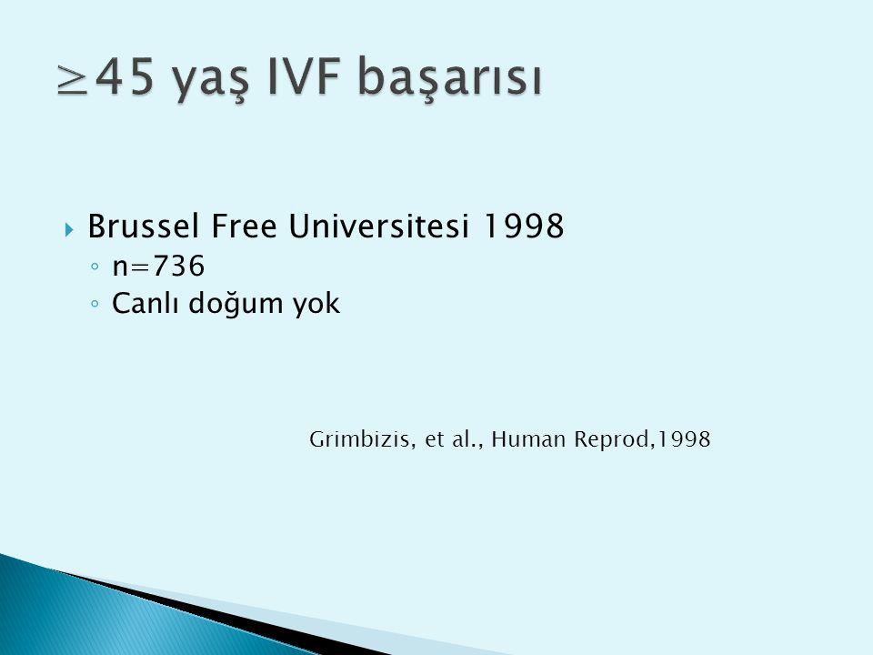 ≥45 yaş IVF başarısı Brussel Free Universitesi 1998 n=736