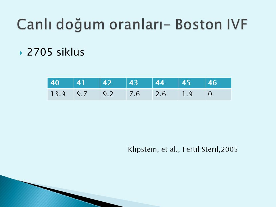 Canlı doğum oranları- Boston IVF