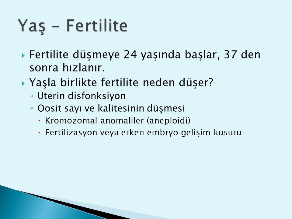 Yaş - Fertilite Fertilite düşmeye 24 yaşında başlar, 37 den sonra hızlanır. Yaşla birlikte fertilite neden düşer
