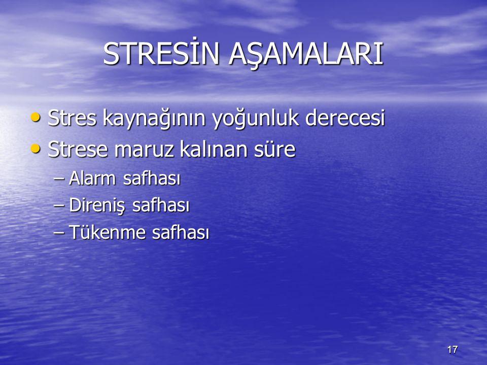 STRESİN AŞAMALARI Stres kaynağının yoğunluk derecesi