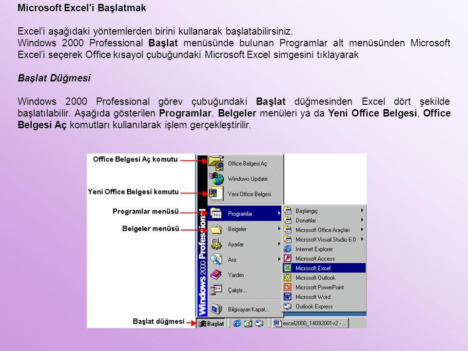 Microsoft Excel i Başlatmak