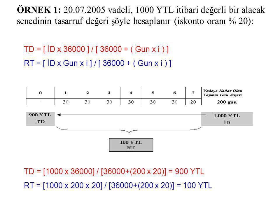 100 YTL. RT. ÖRNEK 1: 20.07.2005 vadeli, 1000 YTL itibari değerli bir alacak senedinin tasarruf değeri şöyle hesaplanır (iskonto oranı % 20):