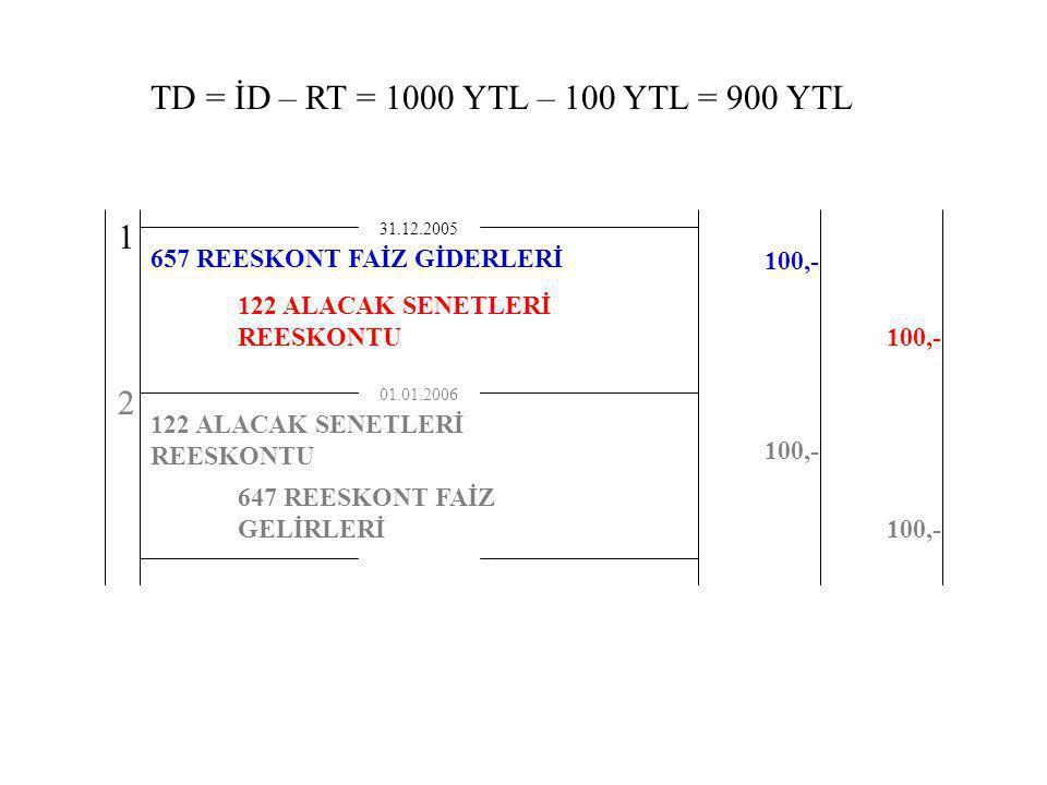 TD = İD – RT = 1000 YTL – 100 YTL = 900 YTL
