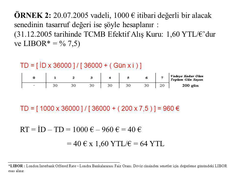 100 YTL. RT. ÖRNEK 2: 20.07.2005 vadeli, 1000 € itibari değerli bir alacak senedinin tasarruf değeri ise şöyle hesaplanır :