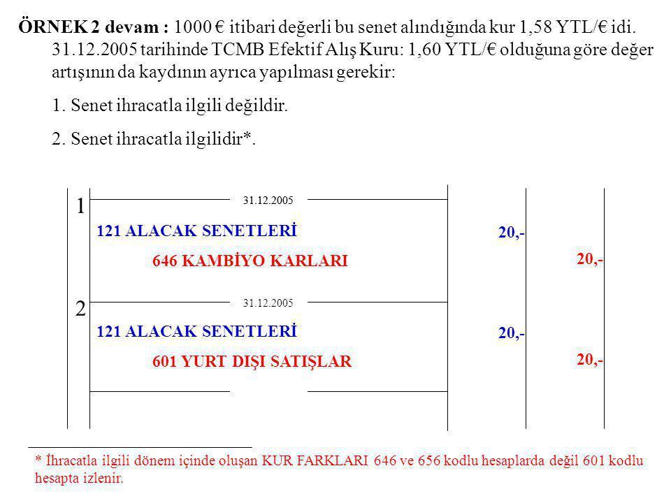 ÖRNEK 2 devam : 1000 € itibari değerli bu senet alındığında kur 1,58 YTL/€ idi. 31.12.2005 tarihinde TCMB Efektif Alış Kuru: 1,60 YTL/€ olduğuna göre değer artışının da kaydının ayrıca yapılması gerekir: