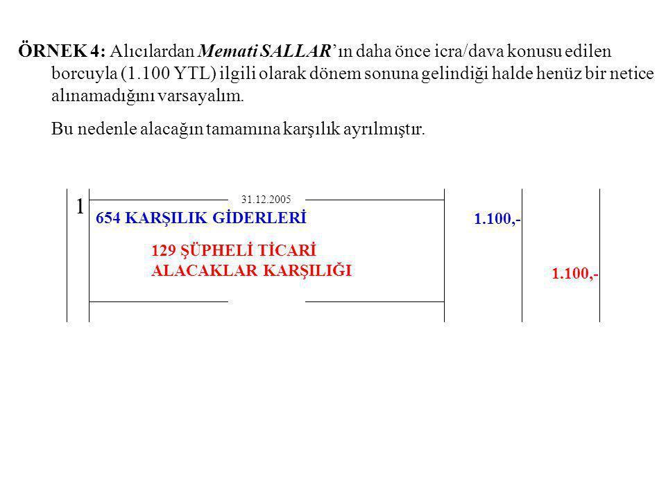 ÖRNEK 4: Alıcılardan Memati SALLAR'ın daha önce icra/dava konusu edilen borcuyla (1.100 YTL) ilgili olarak dönem sonuna gelindiği halde henüz bir netice alınamadığını varsayalım.