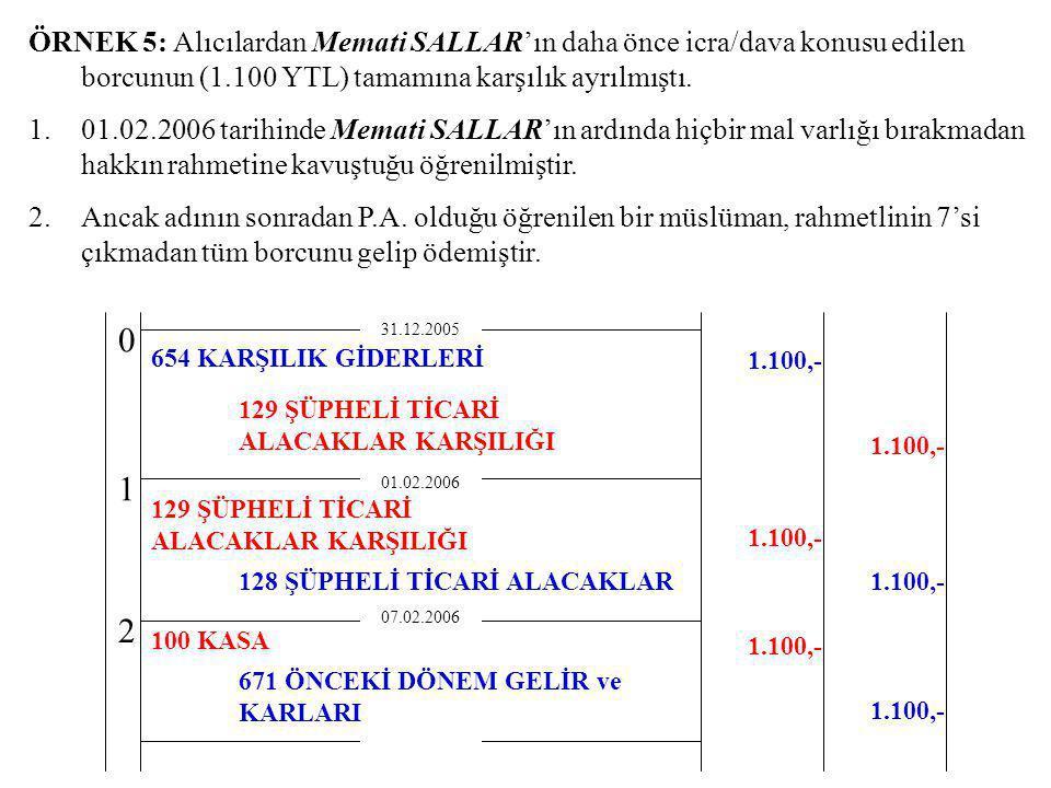 ÖRNEK 5: Alıcılardan Memati SALLAR'ın daha önce icra/dava konusu edilen borcunun (1.100 YTL) tamamına karşılık ayrılmıştı.