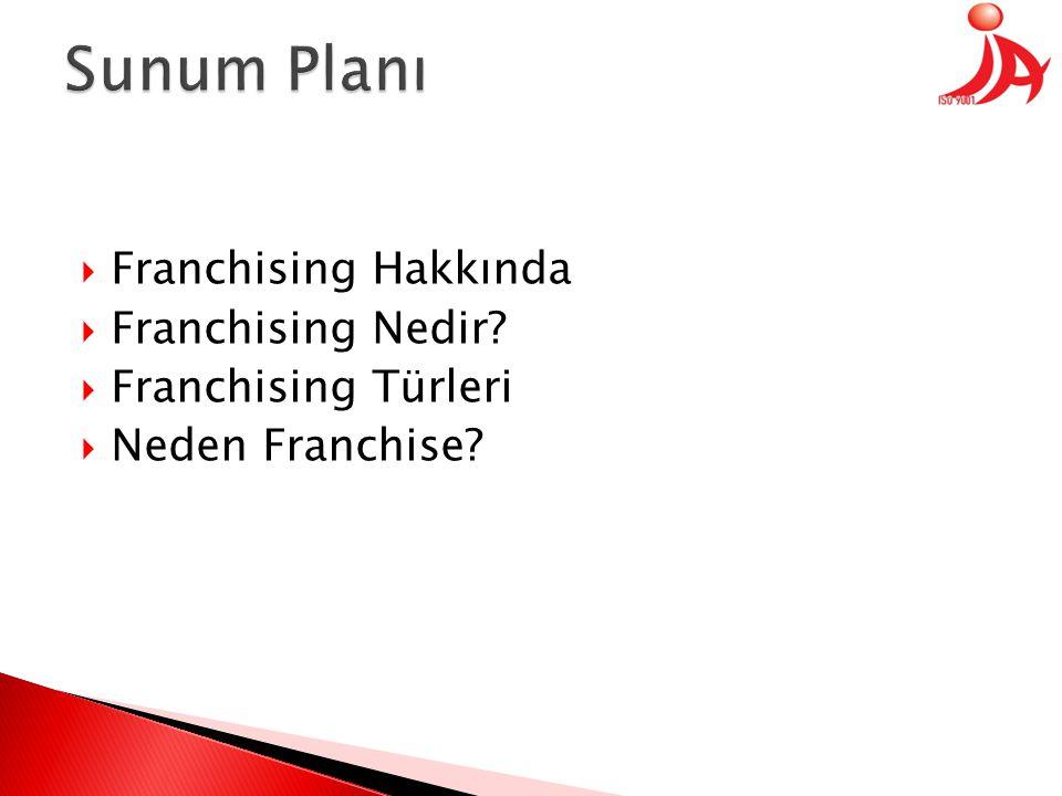 Sunum Planı Franchising Hakkında Franchising Nedir