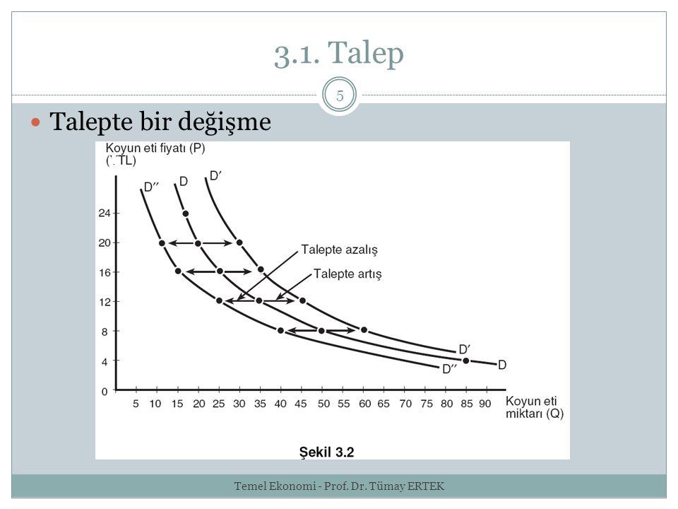 Temel Ekonomi - Prof. Dr. Tümay ERTEK