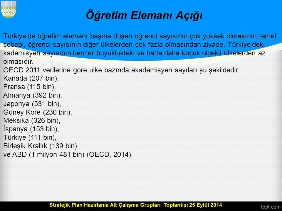 Öğretim Elemanı Açığı Türkiye'de öğretim elemanı başına düşen öğrenci sayısının çok yüksek olmasının temel.