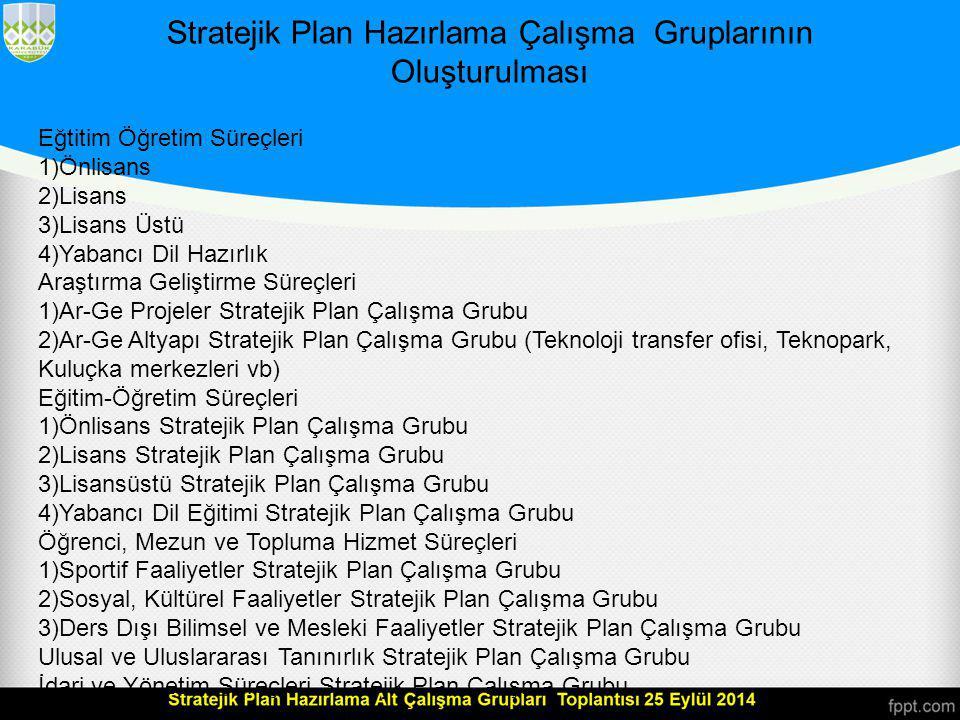 Stratejik Plan Hazırlama Çalışma Gruplarının Oluşturulması