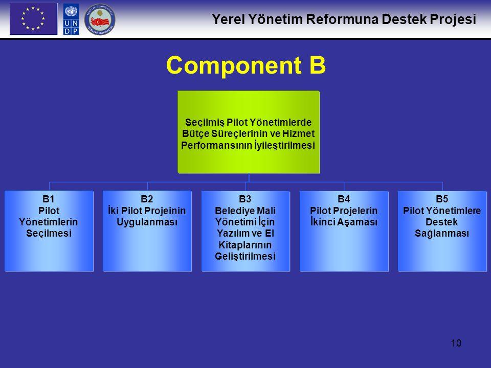 Component B Seçilmiş Pilot Yönetimlerde Bütçe Süreçlerinin ve Hizmet Performansının İyileştirilmesi.