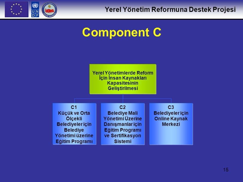 Belediyeler için Online Kaynak Merkezi