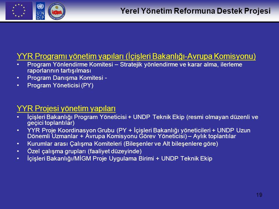 YYR Programı yönetim yapıları (İçişleri Bakanlığı-Avrupa Komisyonu)