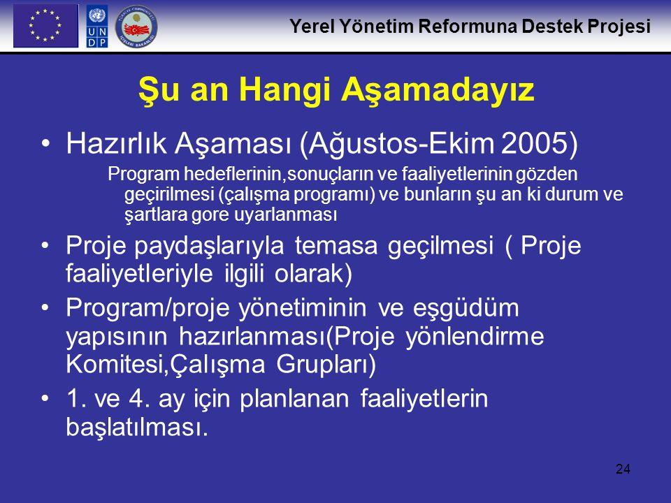 Şu an Hangi Aşamadayız Hazırlık Aşaması (Ağustos-Ekim 2005)