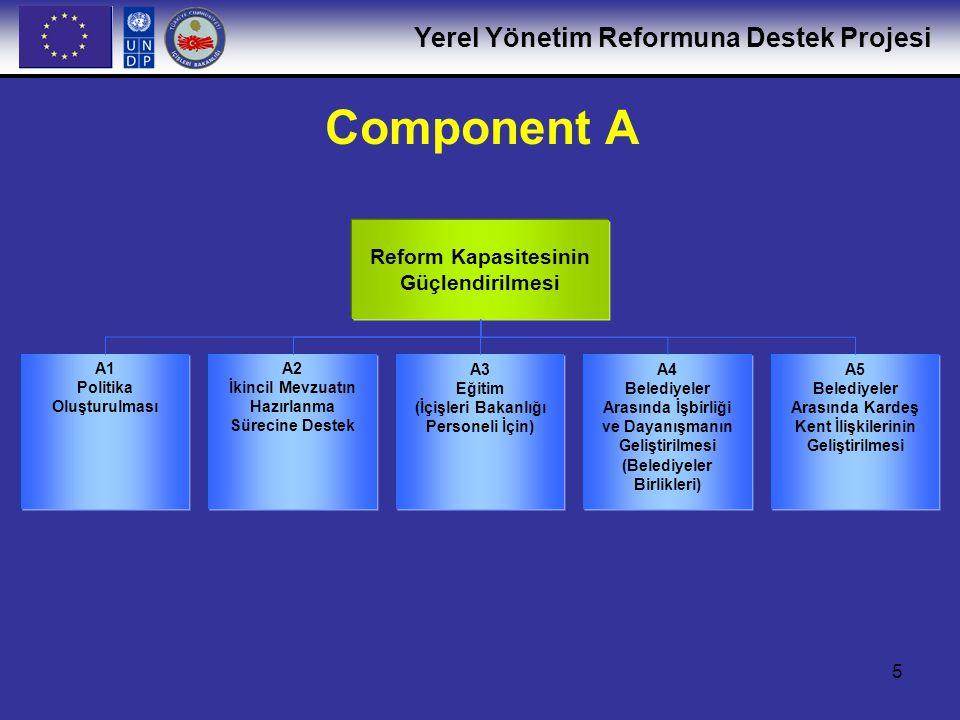 Component A Reform Kapasitesinin Güçlendirilmesi A1