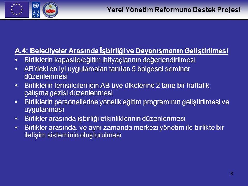 A.4: Belediyeler Arasında İşbirliği ve Dayanışmanın Geliştirilmesi