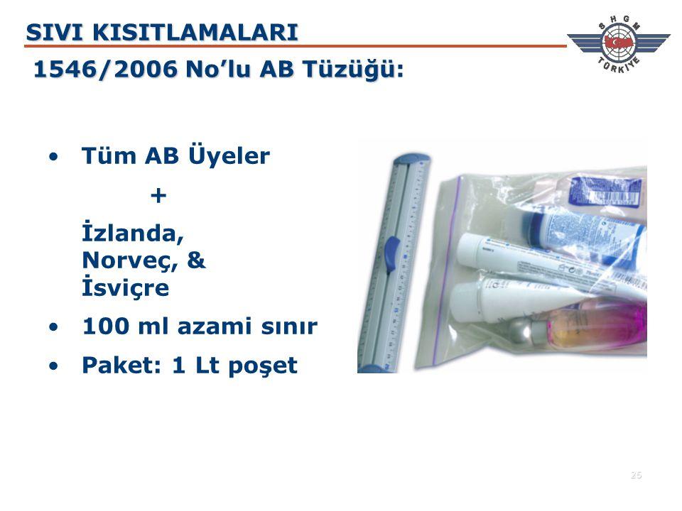 SIVI KISITLAMALARI 1546/2006 No'lu AB Tüzüğü: Tüm AB Üyeler. + İzlanda, Norveç, & İsviçre. 100 ml azami sınır.