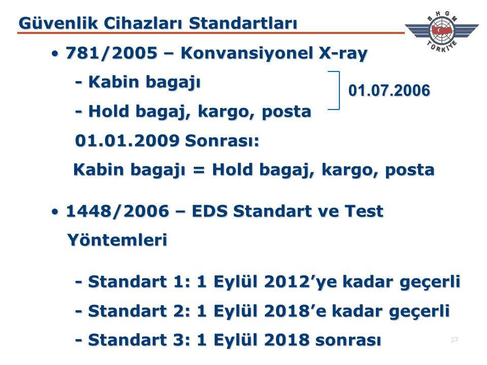 Güvenlik Cihazları Standartları