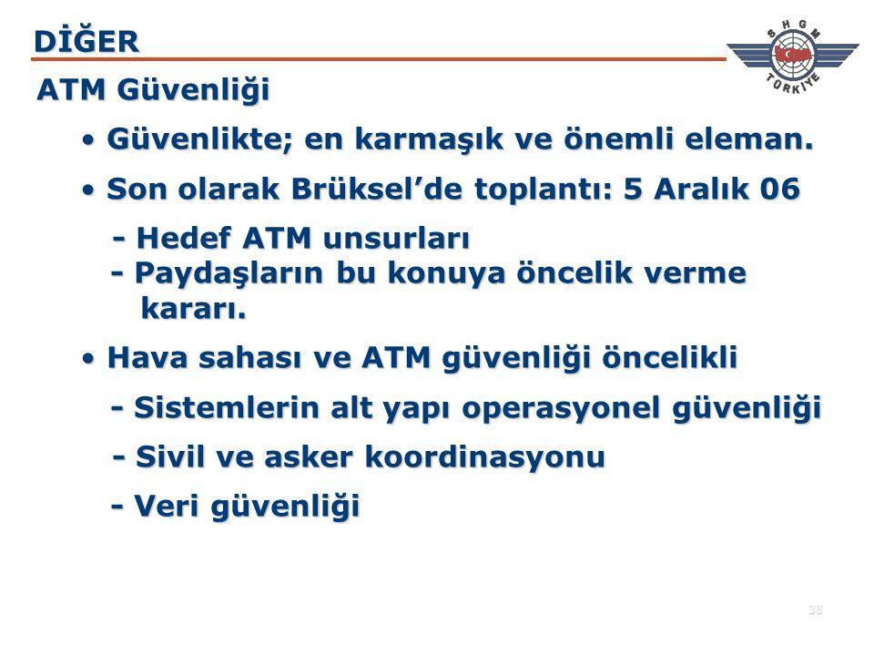 DİĞER ATM Güvenliği. Güvenlikte; en karmaşık ve önemli eleman. Son olarak Brüksel'de toplantı: 5 Aralık 06.
