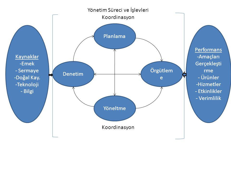 Yönetim Süreci ve İşlevleri Koordinasyon