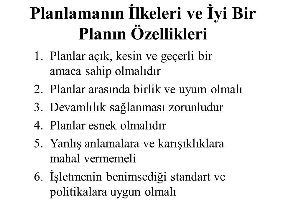 Planlamanın İlkeleri ve İyi Bir Planın Özellikleri