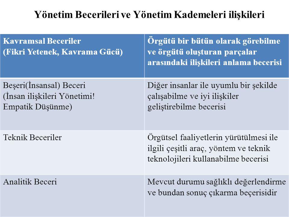 Yönetim Becerileri ve Yönetim Kademeleri ilişkileri