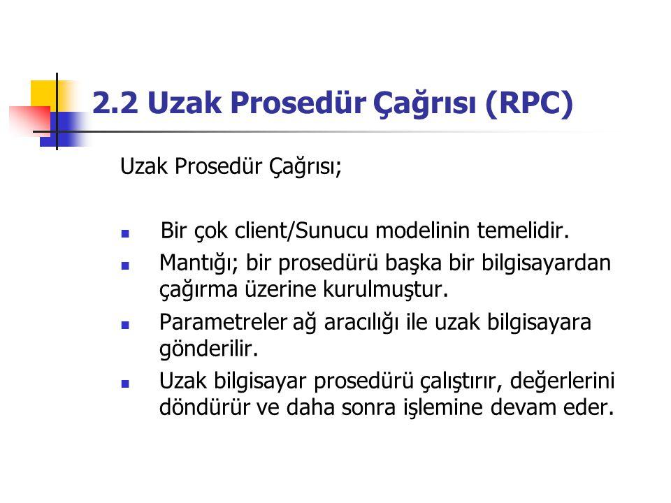 2.2 Uzak Prosedür Çağrısı (RPC)