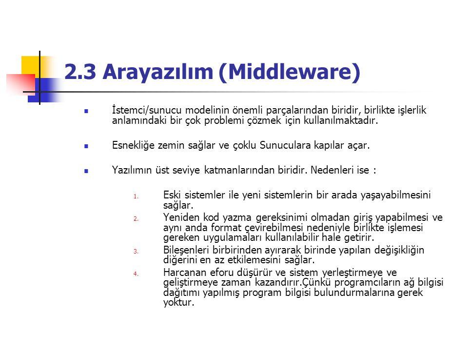 2.3 Arayazılım (Middleware)
