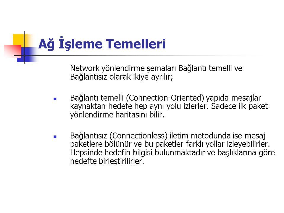 Ağ İşleme Temelleri Network yönlendirme şemaları Bağlantı temelli ve Bağlantısız olarak ikiye ayrılır;