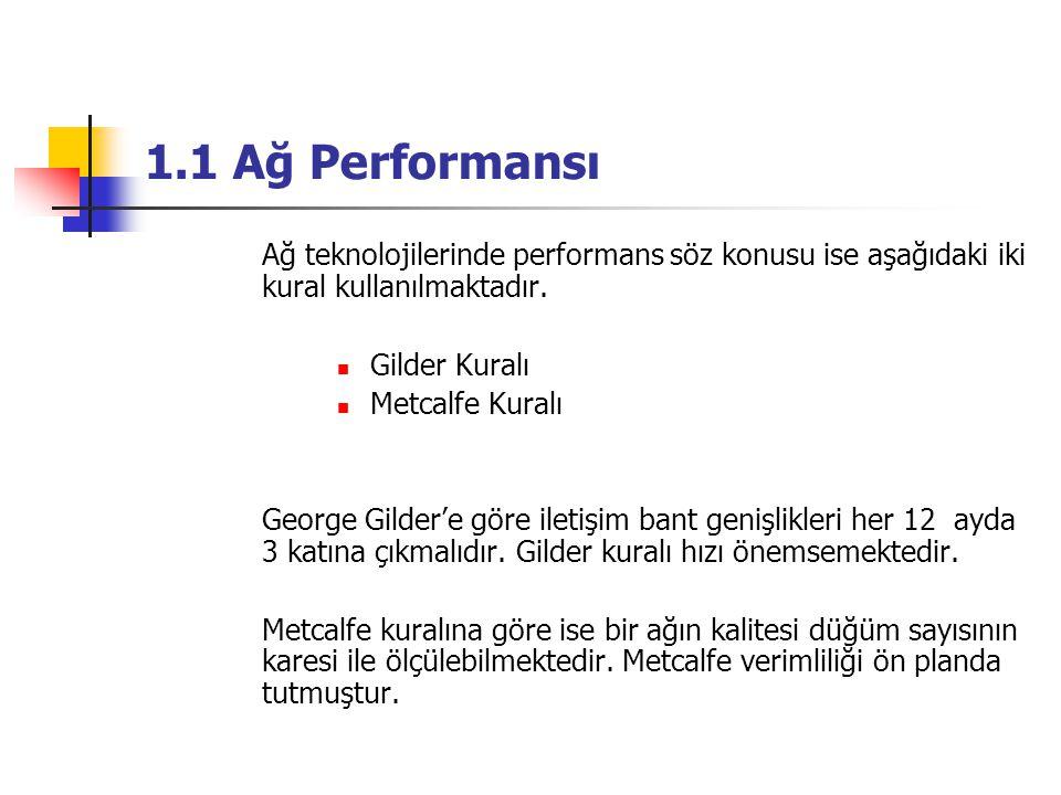 1.1 Ağ Performansı Ağ teknolojilerinde performans söz konusu ise aşağıdaki iki kural kullanılmaktadır.