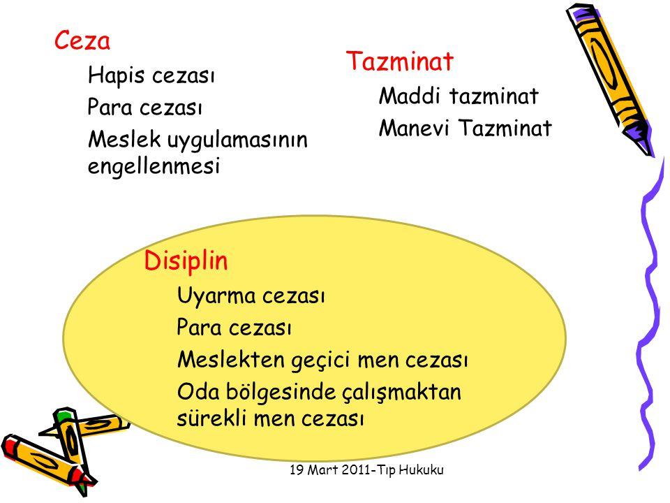 Ceza Tazminat Disiplin Hapis cezası Para cezası Maddi tazminat