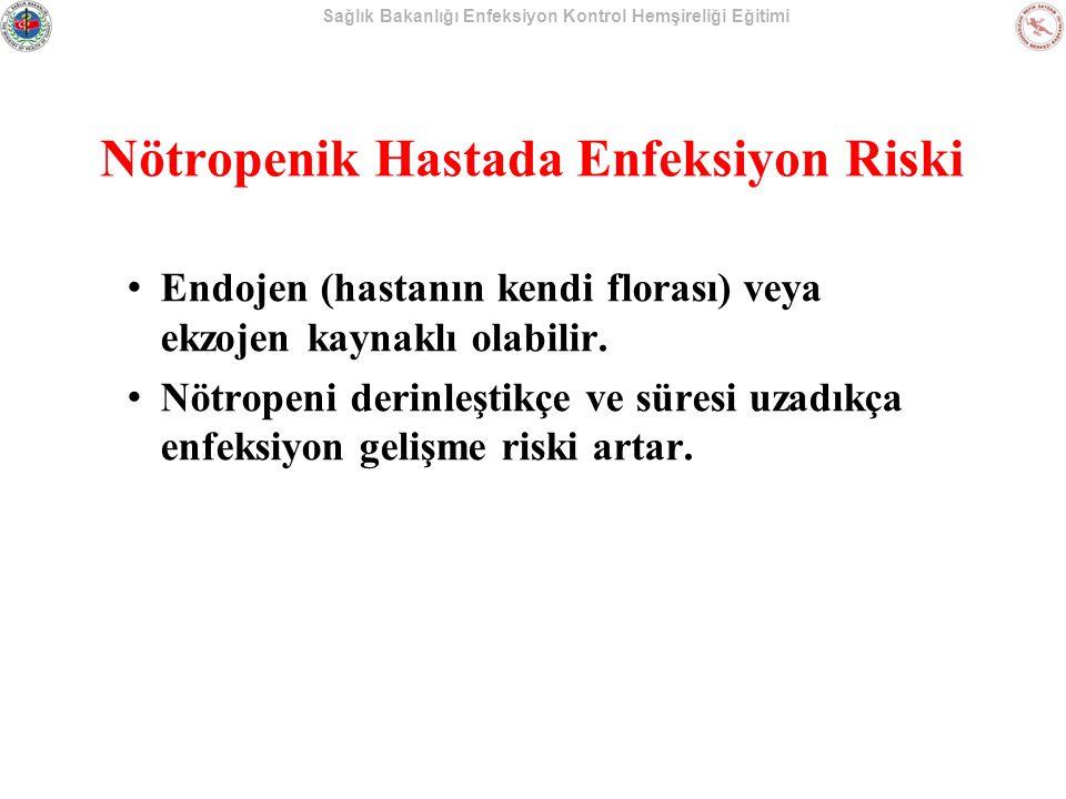 Nötropenik Hastada Enfeksiyon Riski