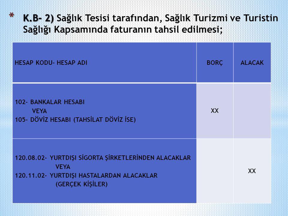 K.B- 2) Sağlık Tesisi tarafından, Sağlık Turizmi ve Turistin Sağlığı Kapsamında faturanın tahsil edilmesi;