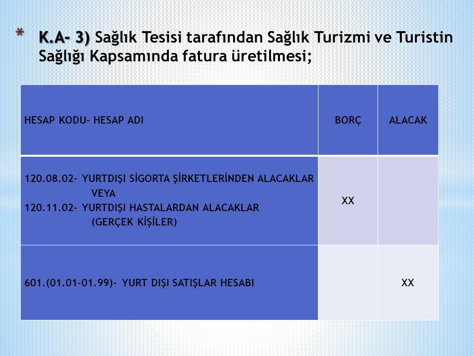 K.A- 3) Sağlık Tesisi tarafından Sağlık Turizmi ve Turistin Sağlığı Kapsamında fatura üretilmesi;