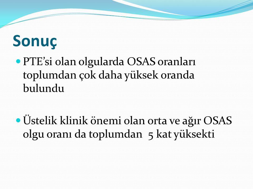 Sonuç PTE'si olan olgularda OSAS oranları toplumdan çok daha yüksek oranda bulundu.