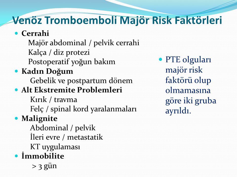 Venöz Tromboemboli Majör Risk Faktörleri