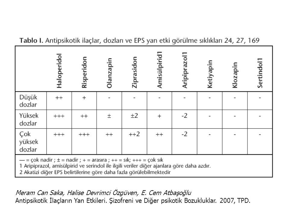 Meram Can Saka, Halise Devrimci Özgüven, E. Cem Atbaşoğlu