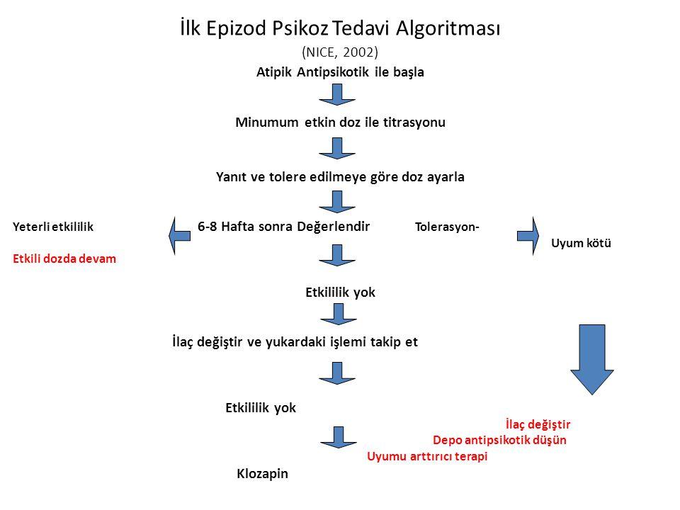 İlk Epizod Psikoz Tedavi Algoritması (NICE, 2002)