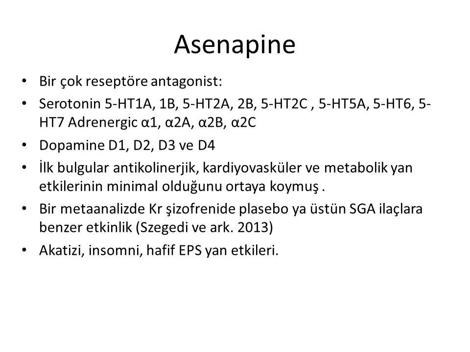 Asenapine Bir çok reseptöre antagonist: