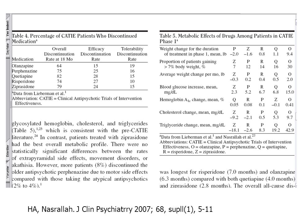 HA, Nasrallah. J Clin Psychiatrry 2007; 68, supll(1), 5-11