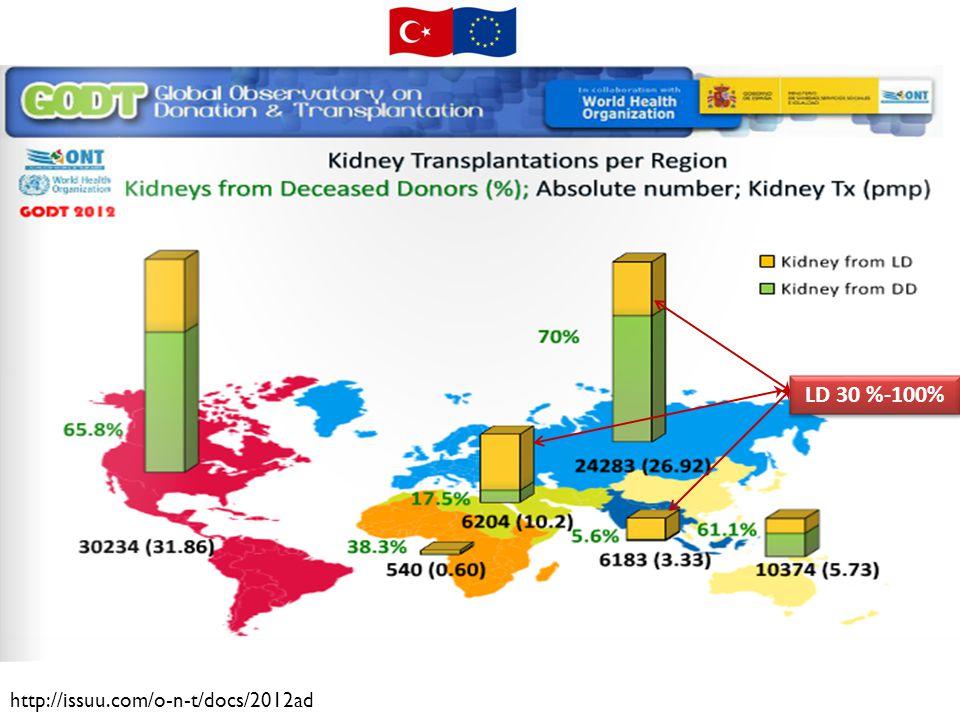 LD 30 %-100% http://issuu.com/o-n-t/docs/2012ad
