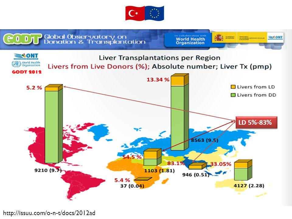 LD 5%-83% http://issuu.com/o-n-t/docs/2012ad
