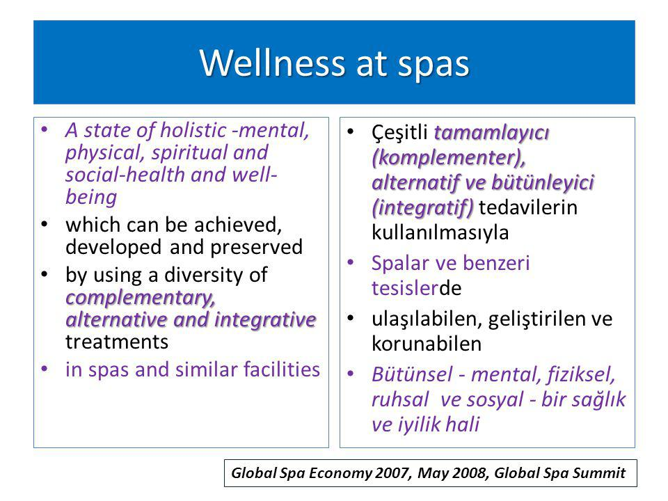 Wellness at spas A state of holistic -mental, physical, spiritual and social-health and well-being.