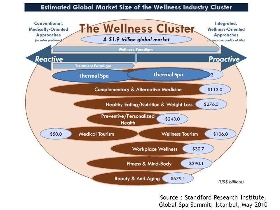 Source : Standford Research Institute,
