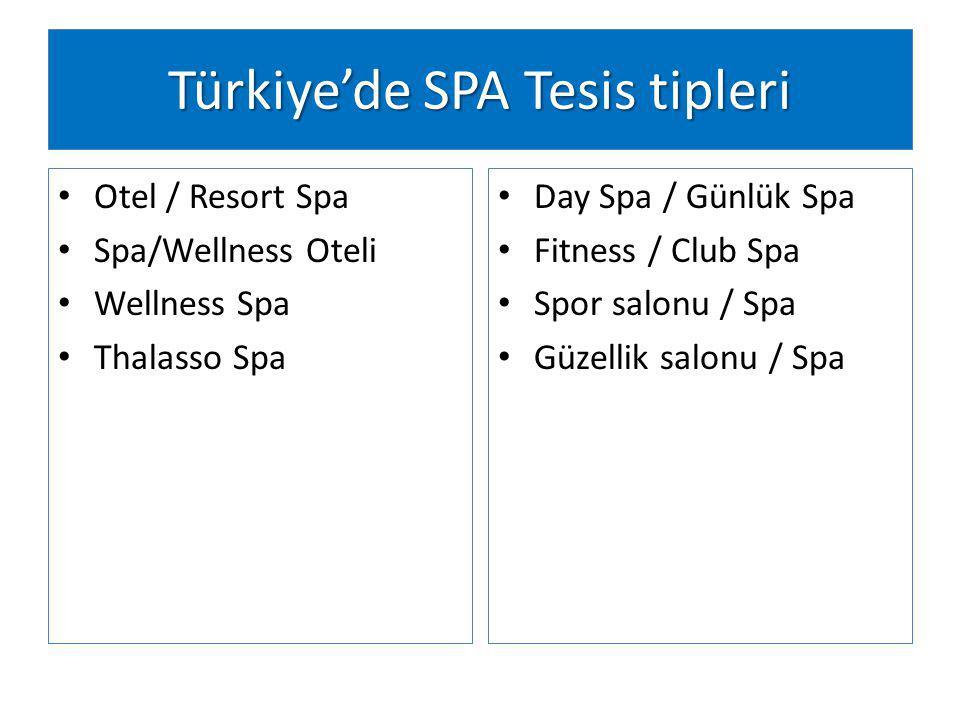Türkiye'de SPA Tesis tipleri