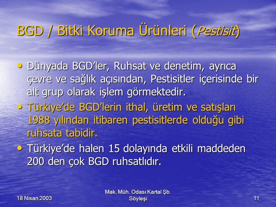 BGD / Bitki Koruma Ürünleri (Pestisit)